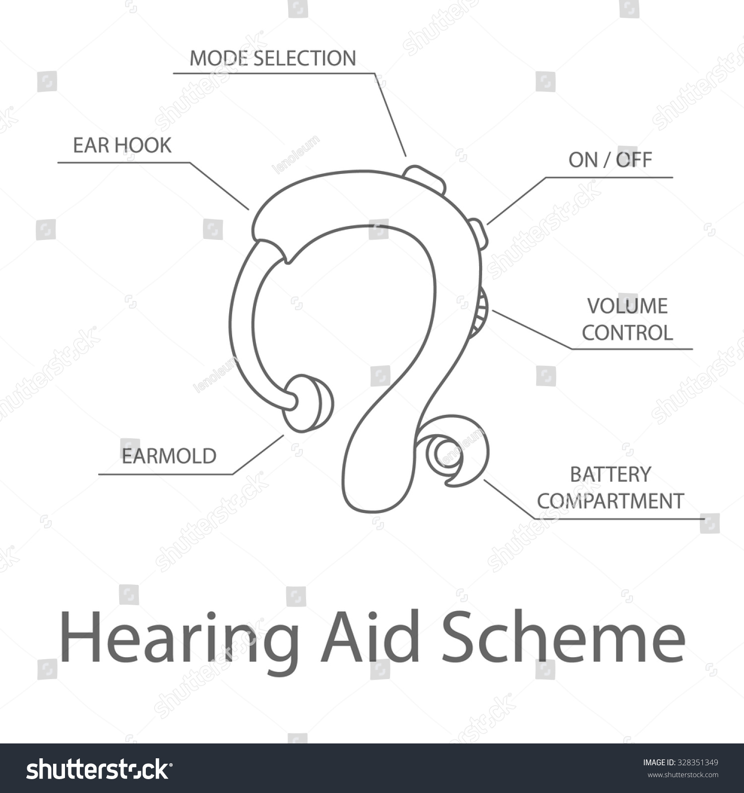 grants for hearing impaired
