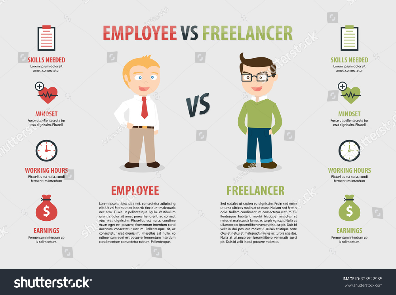 Employee Vs Freelance Flat Infographic Stock Vector ...