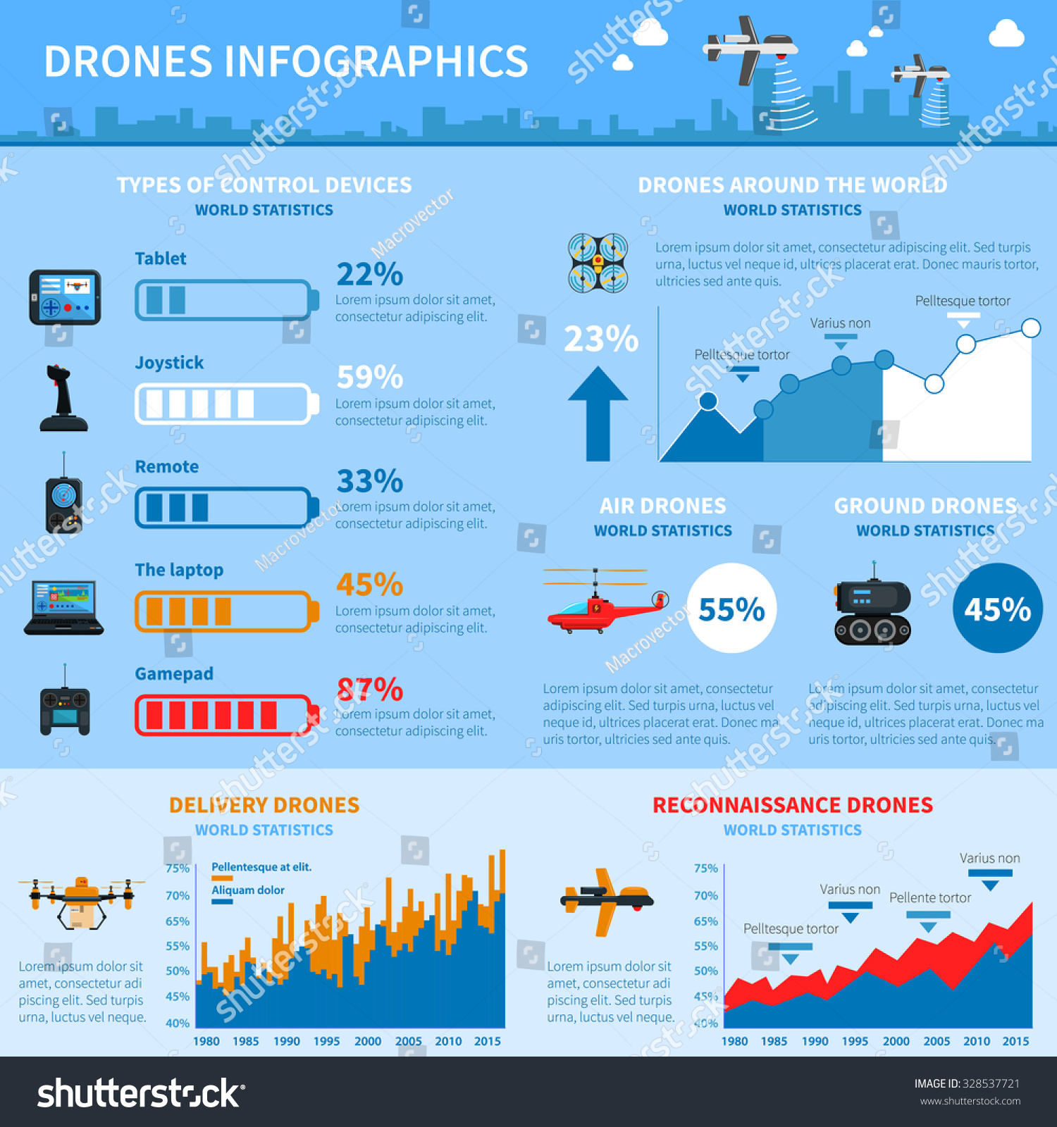24 Interesting Drone Statistics and Facts (March 2018)