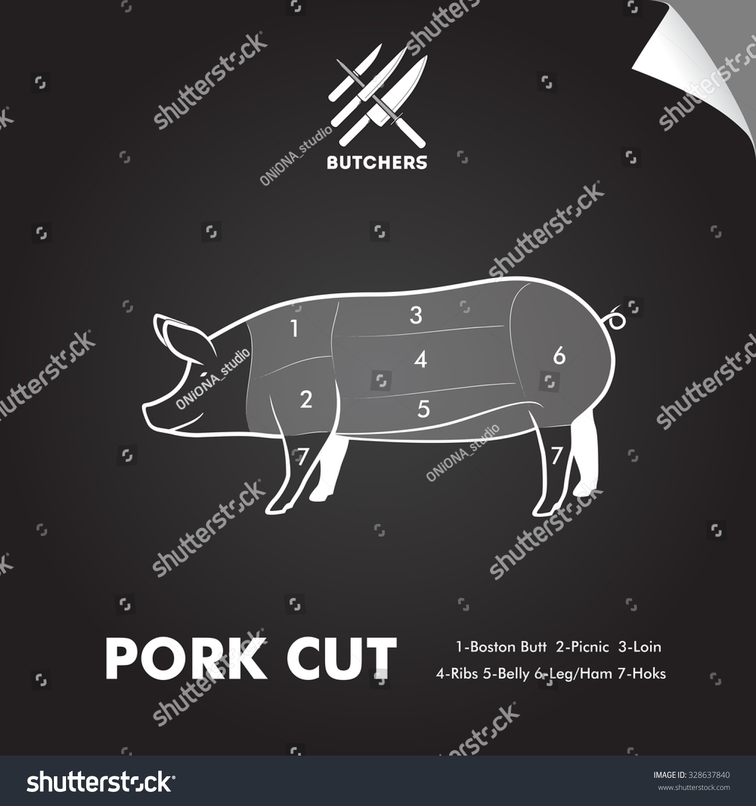 Simply Pork Meat Cutting Diagram On Stock Vector Royalty Free Pig Cut Blackboard Sheet Butchers Sign