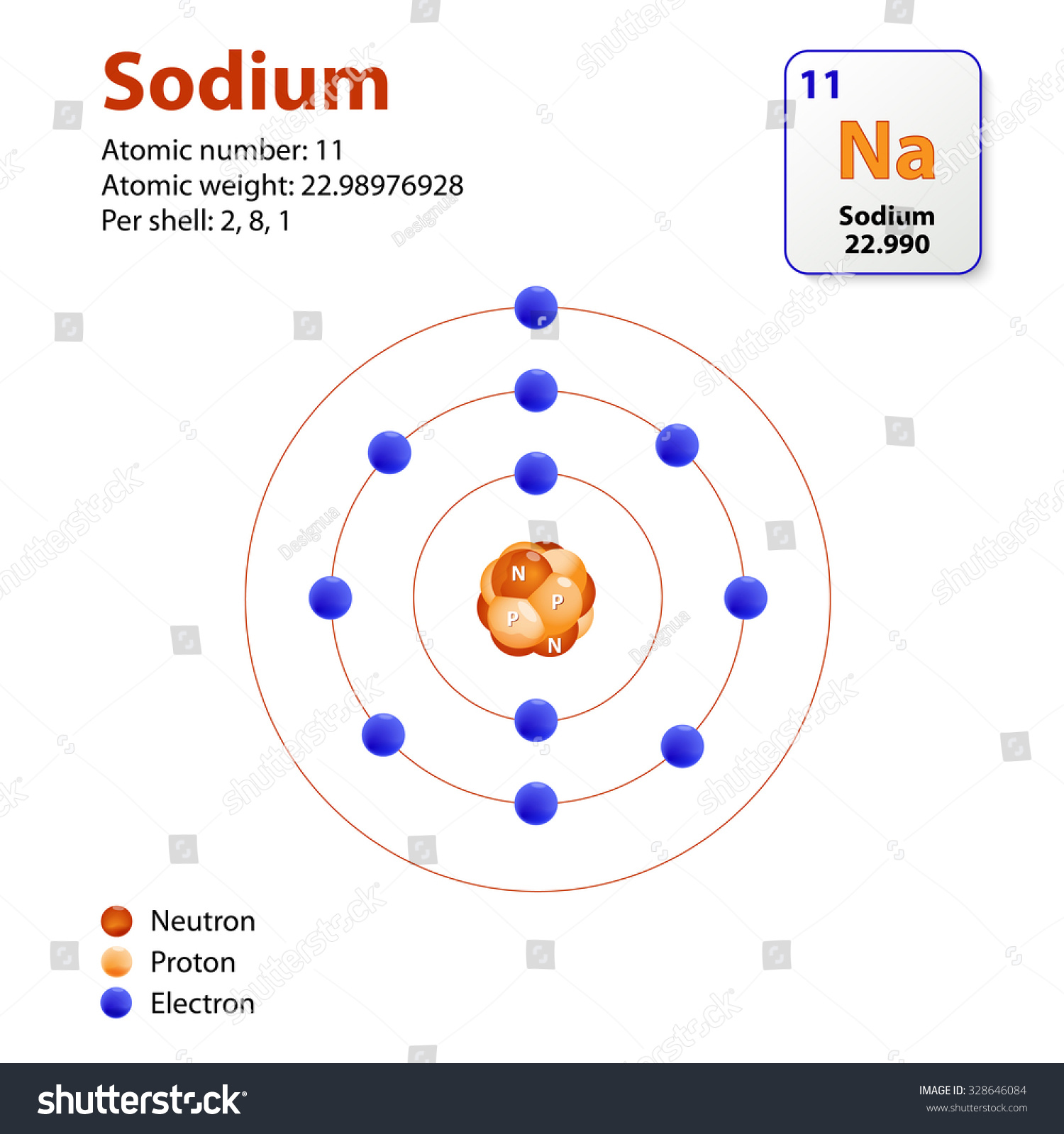 Atom Sodium This Diagram Shows The Electron Shell