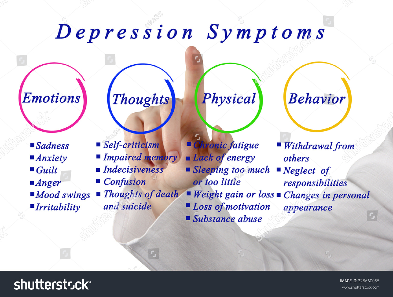 Depression Symptoms Stock Photo 328660055 : Shutterstock