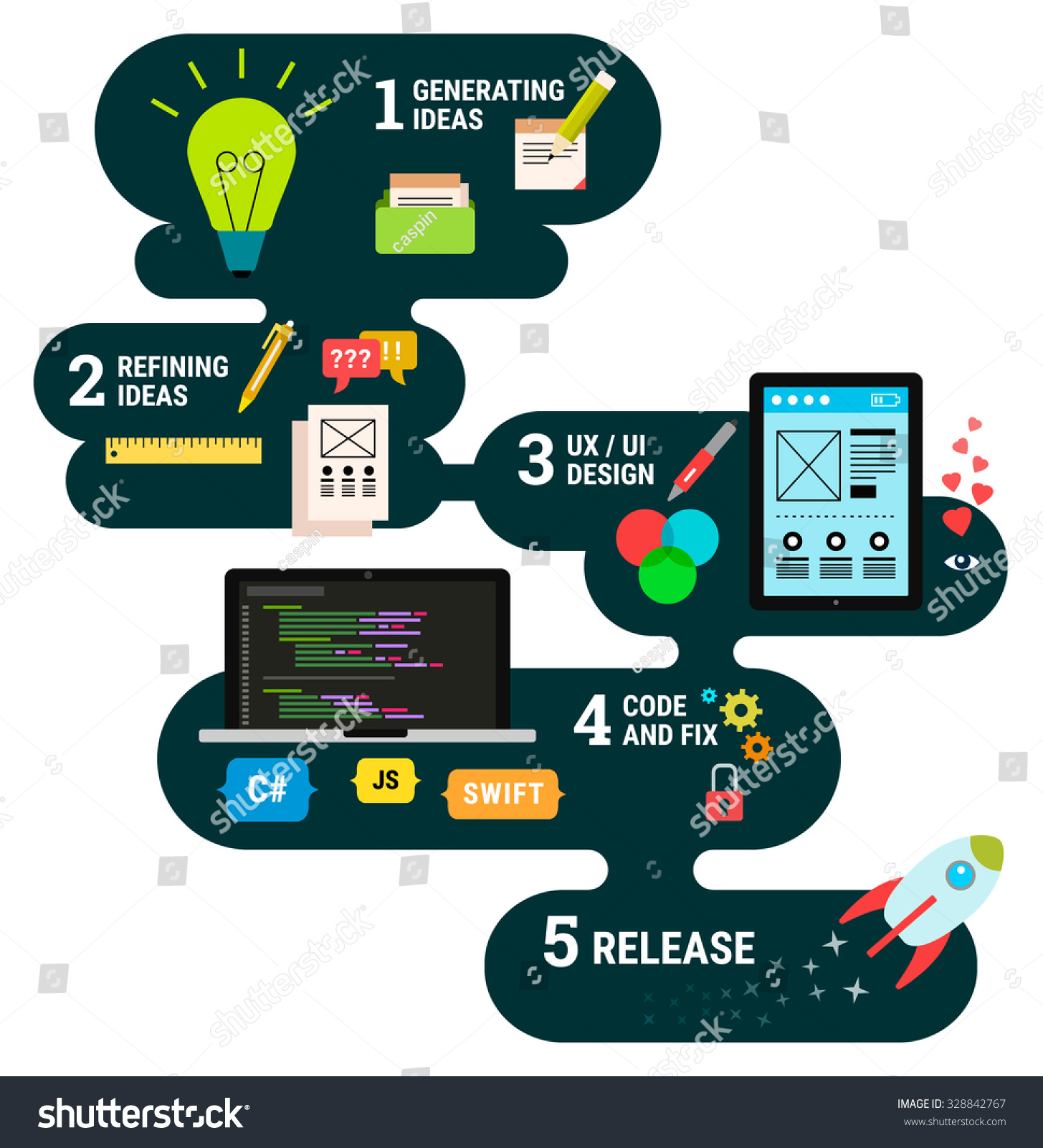 Vertical Timeline Mobile Web Application Development Stock Vector ...