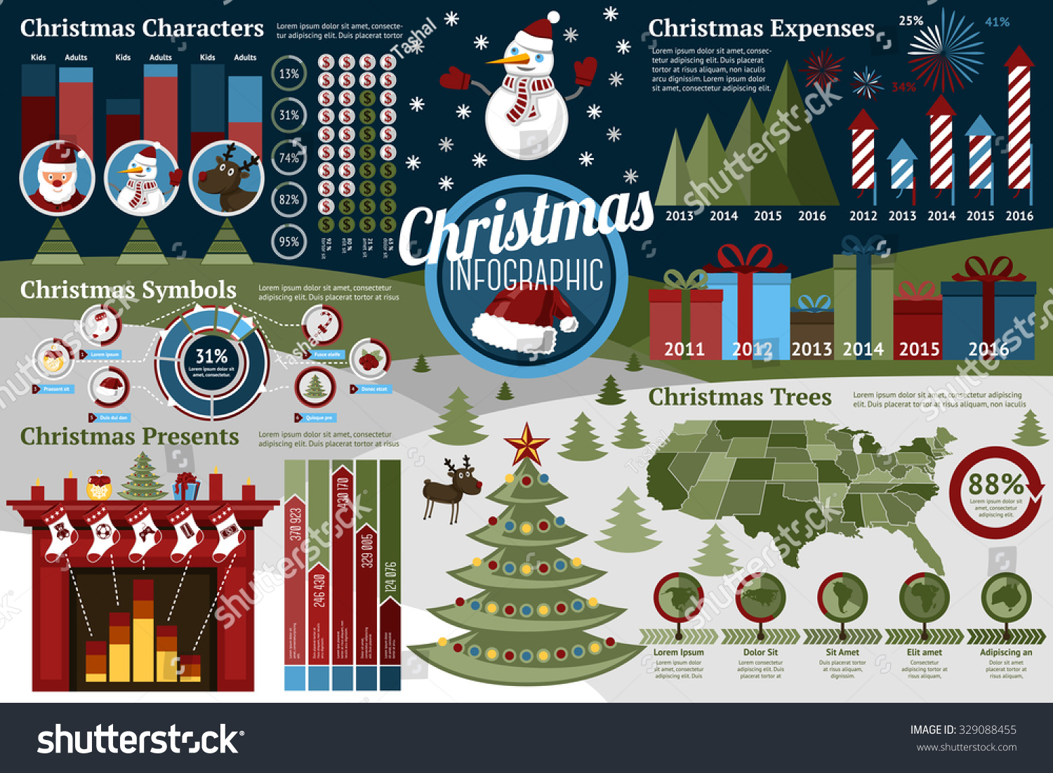 Christmas Usa Maps Diagram Get Free Images About World Maps - Christmas weather map usa