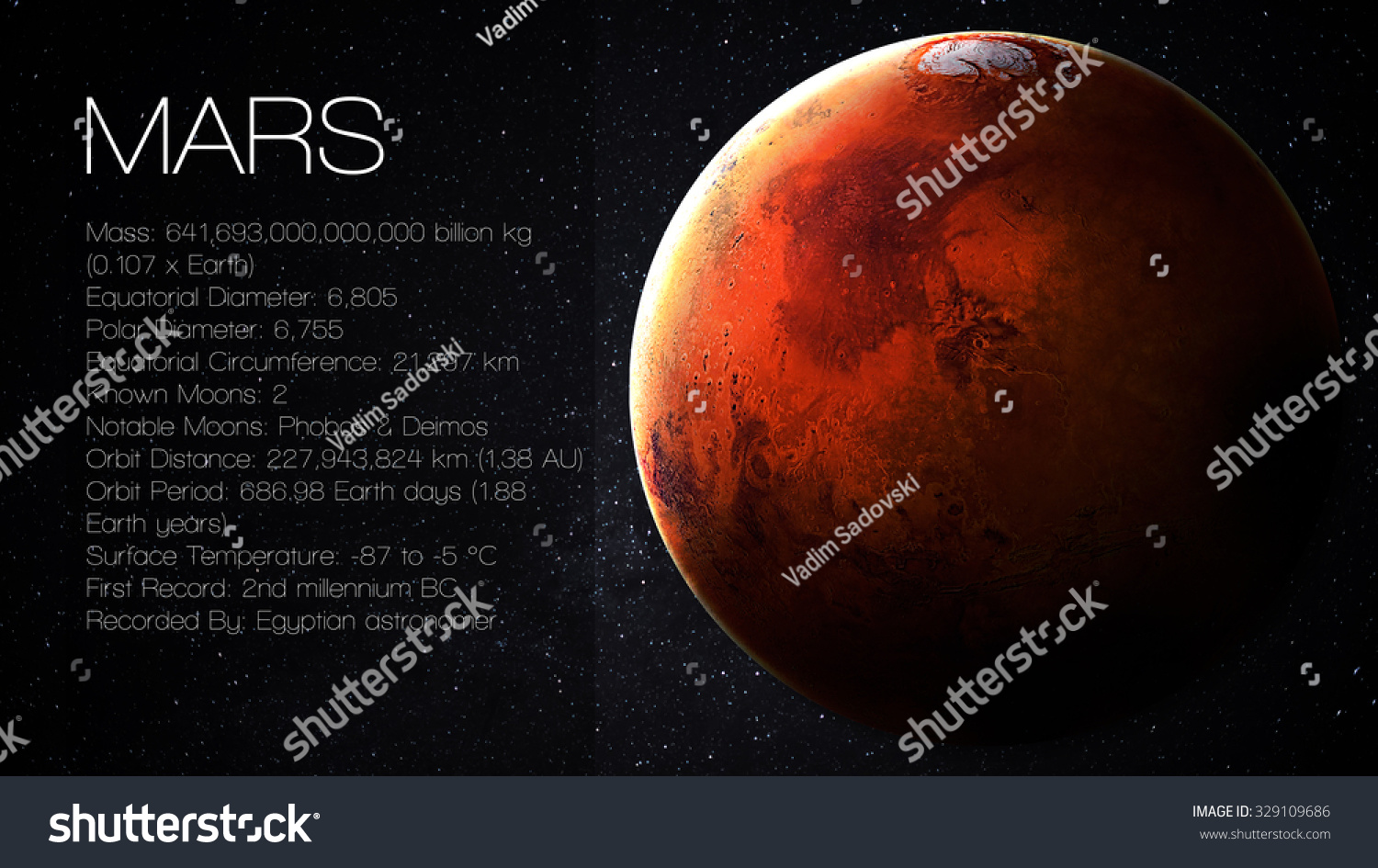 Mars High Resolution Infographic Presents One Stock Photo ...