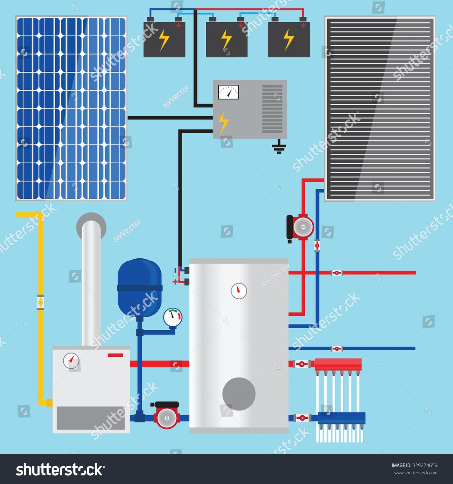 Gas Boiler Cottage Solar Battery Solar Stock Vector (Royalty Free ...
