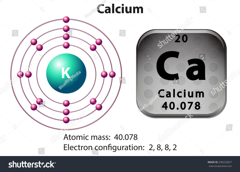 Symbol electron diagram calcium illustration stock vector symbol electron diagram calcium illustration stock vector 330222827 shutterstock ccuart Gallery