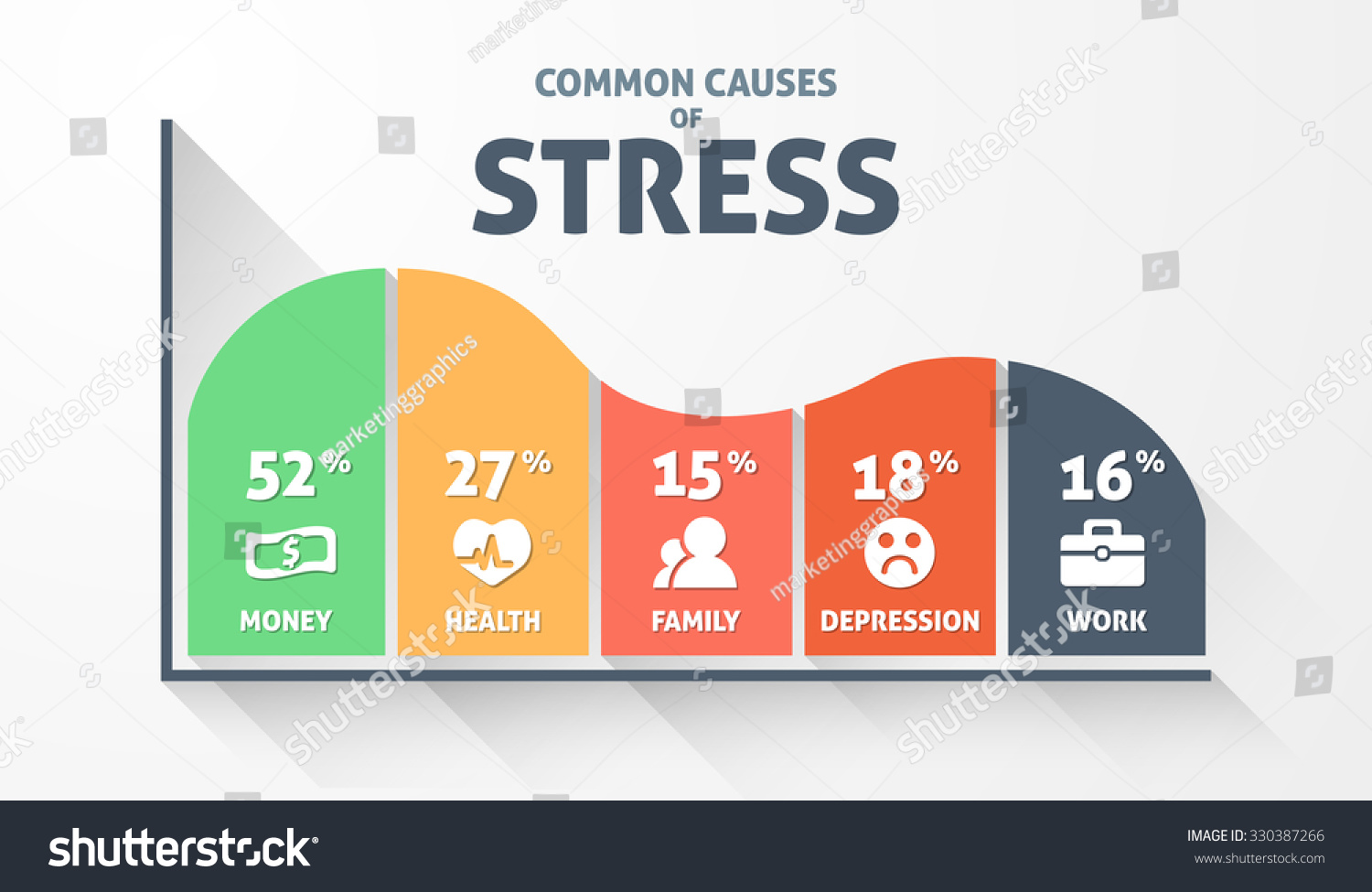 causes stress infographic stock vector 330387266 shutterstock. Black Bedroom Furniture Sets. Home Design Ideas