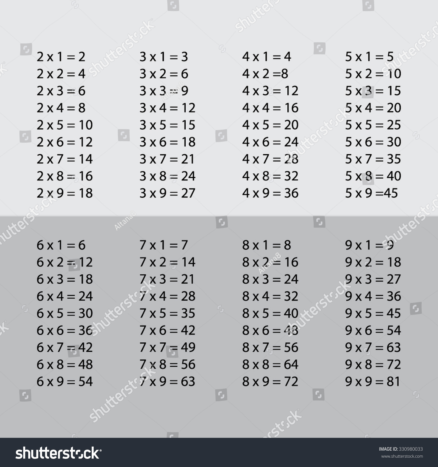 Program for multiplication table gallery periodic table images multiplication table educational material primary stock vector multiplication table educational material for primary gamestrikefo gallery gamestrikefo Choice Image