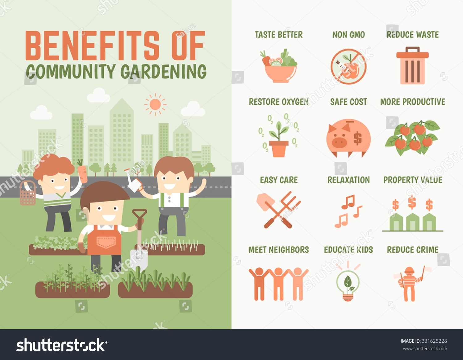 Infographics Cartoon Character About Benefits Community
