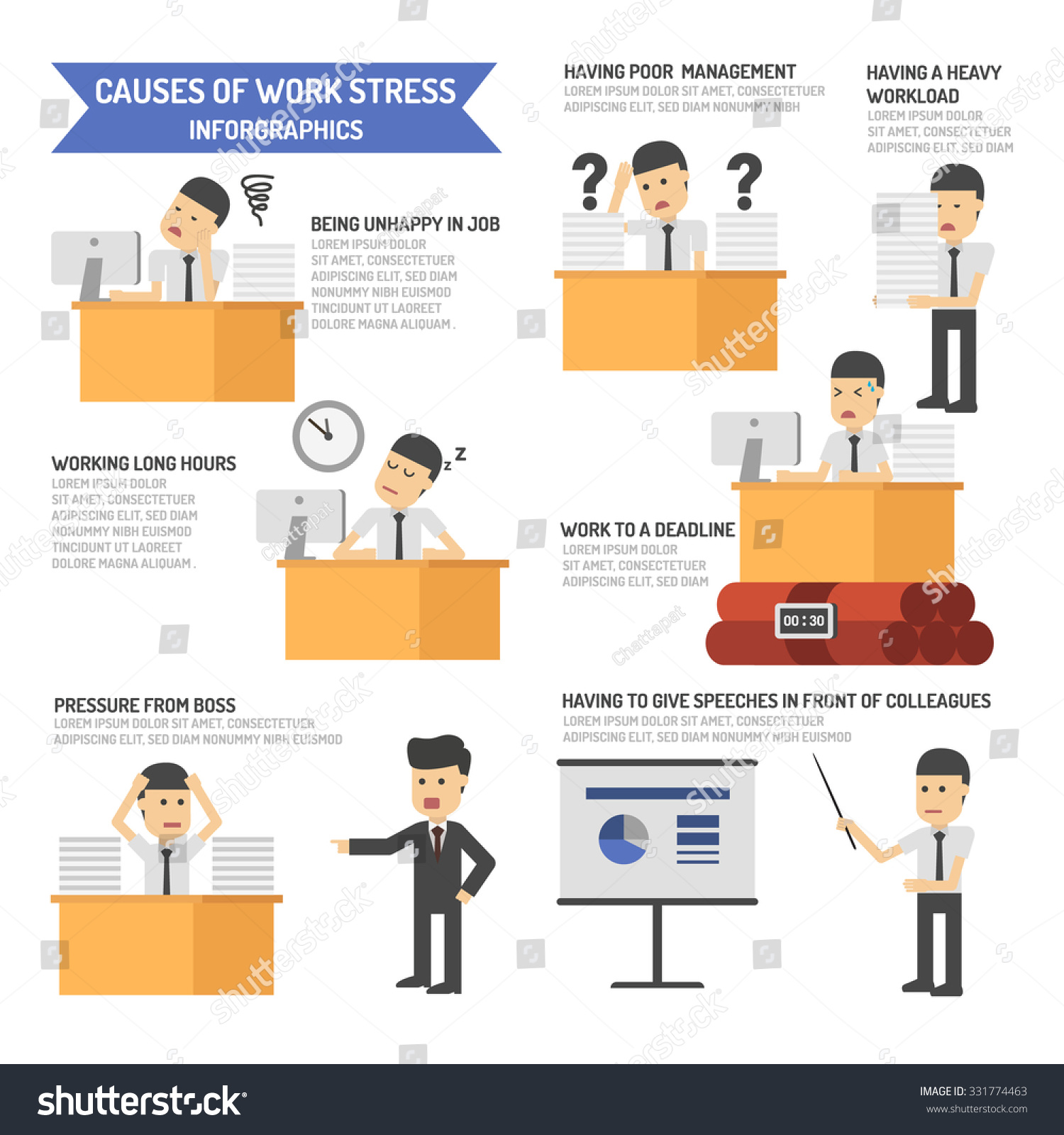 causes of stress at work Here are five (5) leading causes and cures of stress in the workplace.
