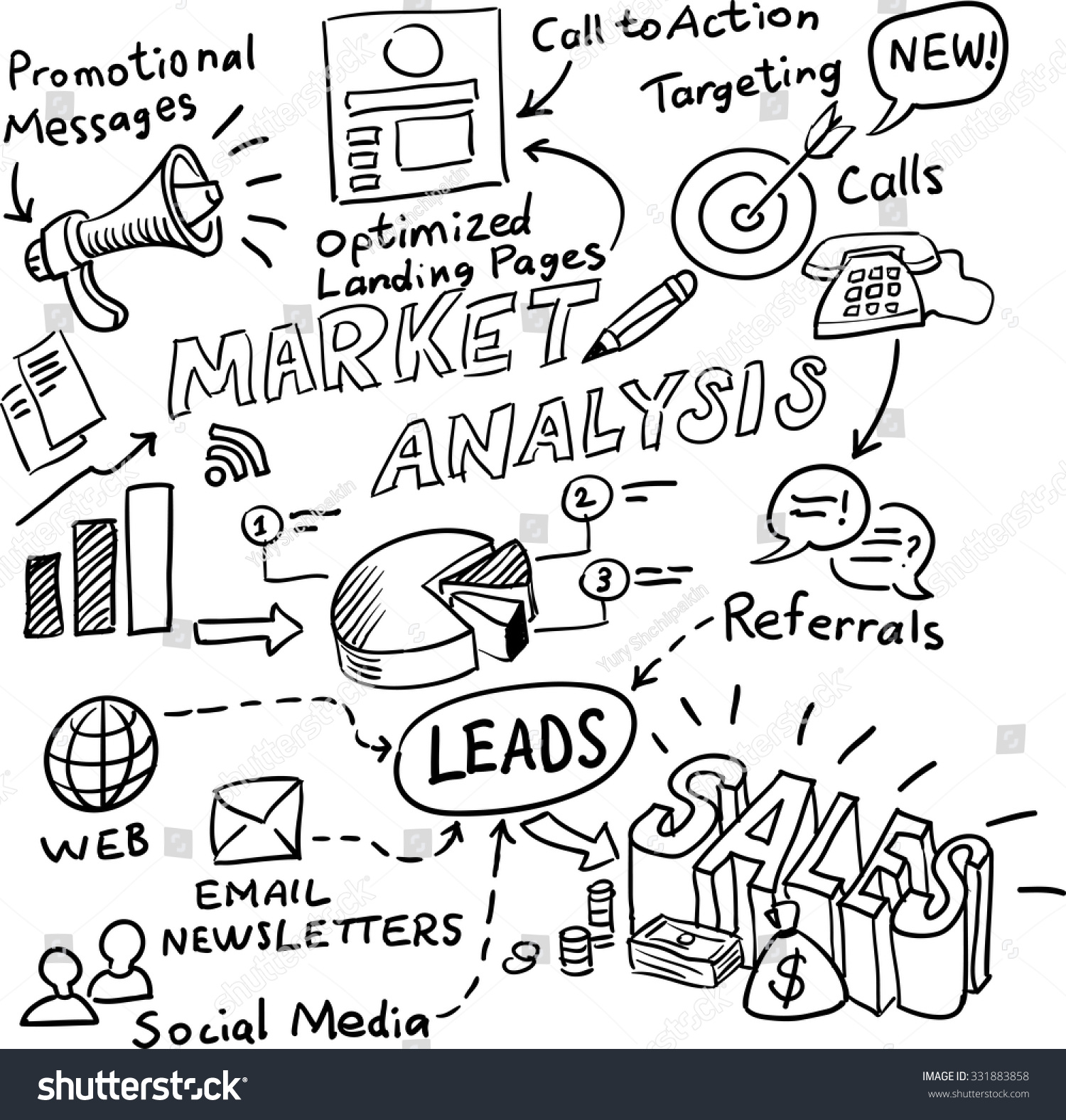 Hand drawn whiteboard sketch market analysis stock for Easy whiteboard drawings