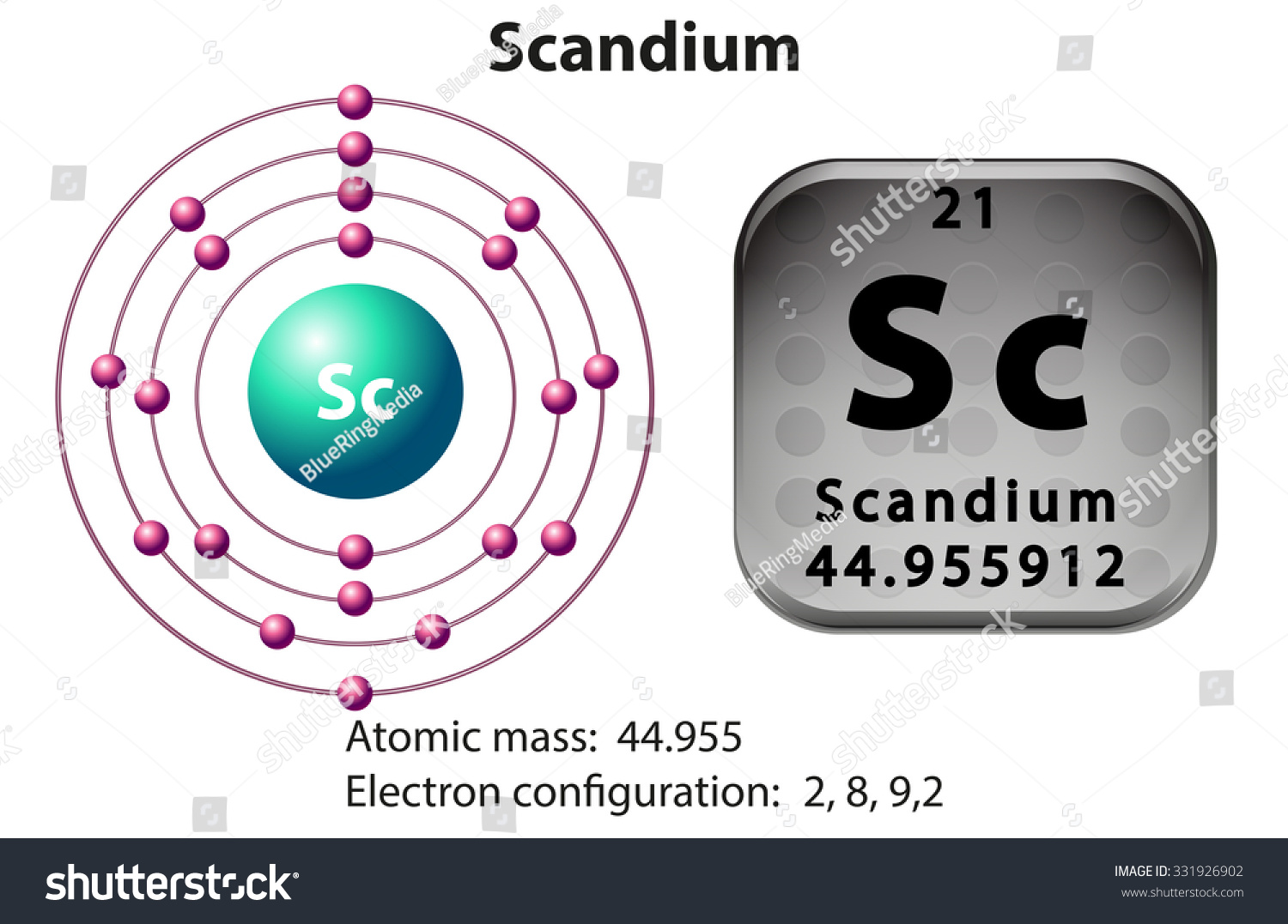 stock vector symbol and electron diagram for scandium illustration 331926902 symbol electron diagram scandium illustration stock vector (royalty