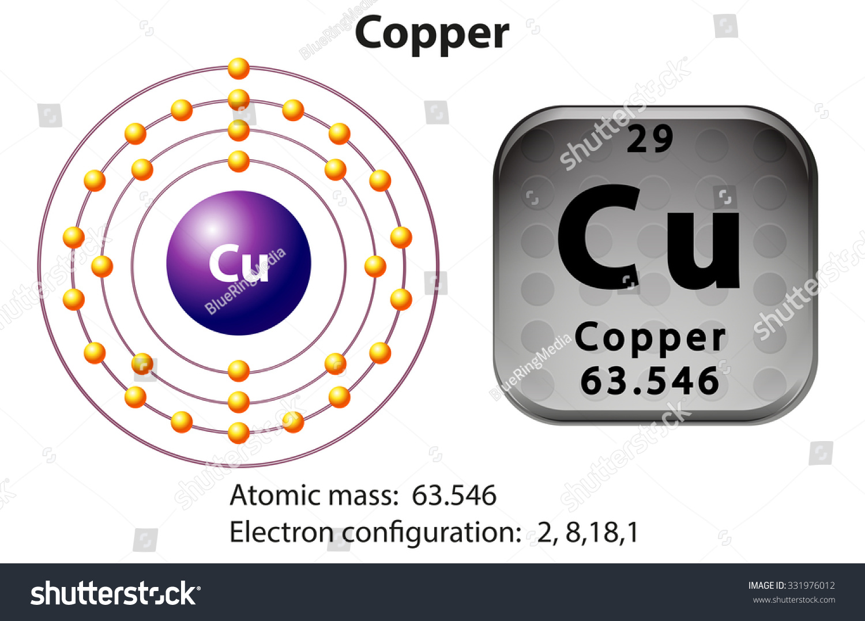 Symbol electron diagram copper illustration stock vector 331976012 symbol and electron diagram for copper illustration buycottarizona Image collections
