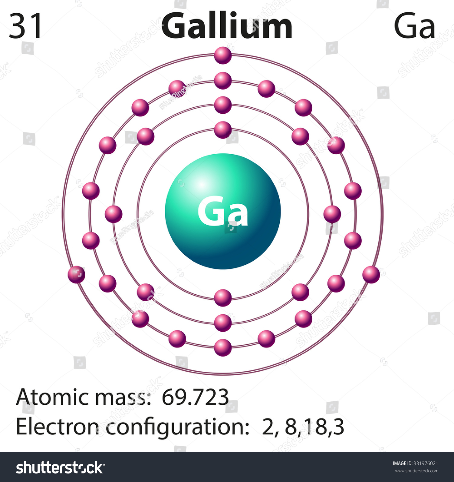 Bohr Diagram For Gallium Search Wiring Diagrams Oxygen Electron Shells Configuration Chemistry Iron Model Shell All Elements Of