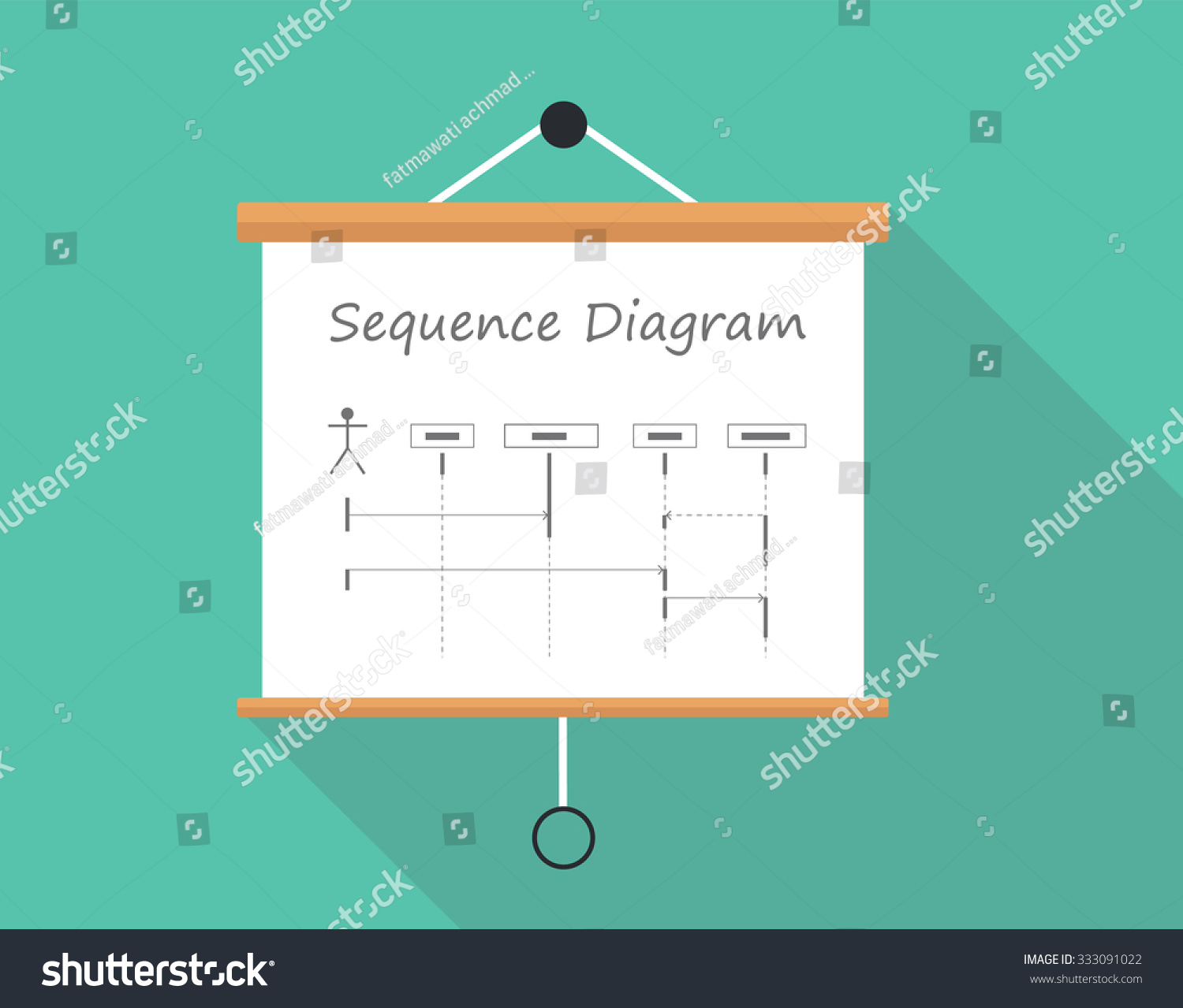 Uml Unified Modelling Language Sequence Diagram Stock Vector HD ...