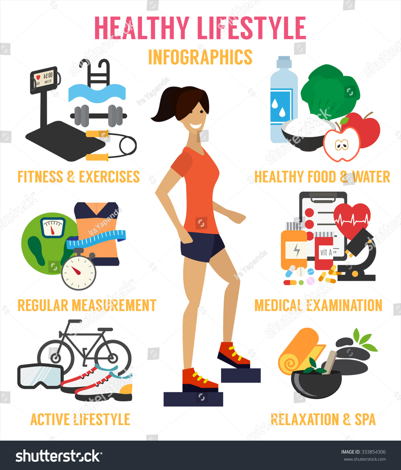 exercise for healthy lifestyle essay Essay on health and fitness underestimate, the importance of good health health yourself is the best way of ensuring you live a long healthy life.
