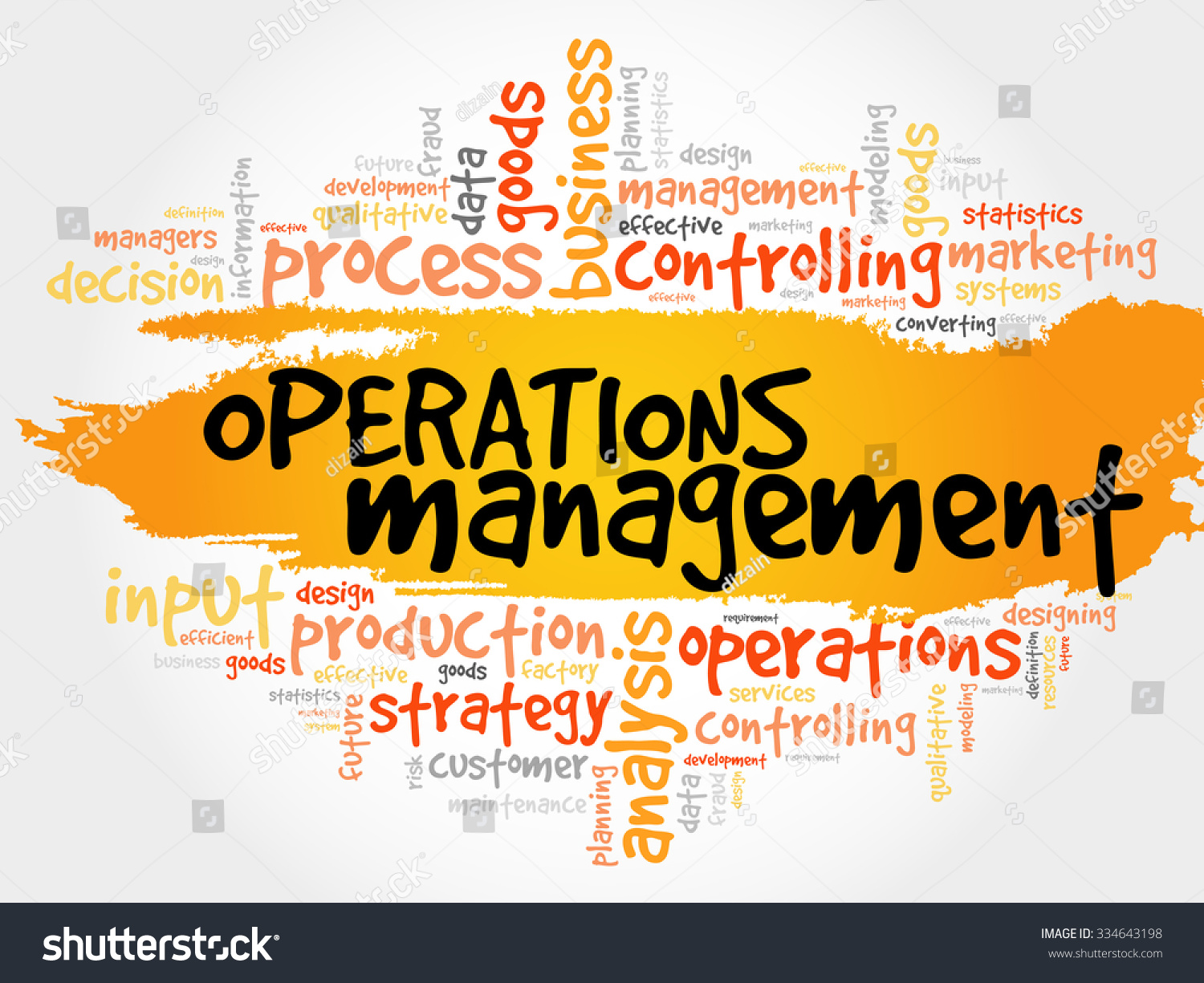 operations management in business Operations management centers on integration of technology, people, and operating procedures to execute ongoing organizational tasks it focuses on analyses, design, and management of.