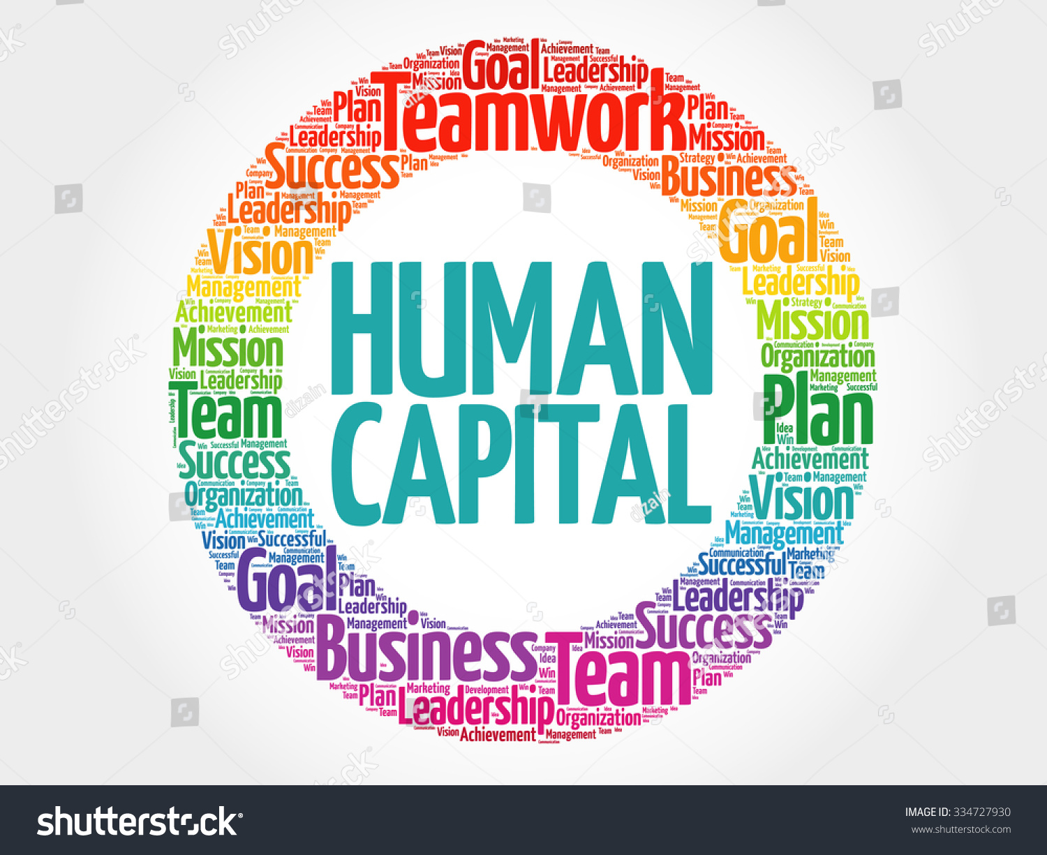 Human Capital Circle Stamp Word Cloud Stock Vector (Royalty Free ...