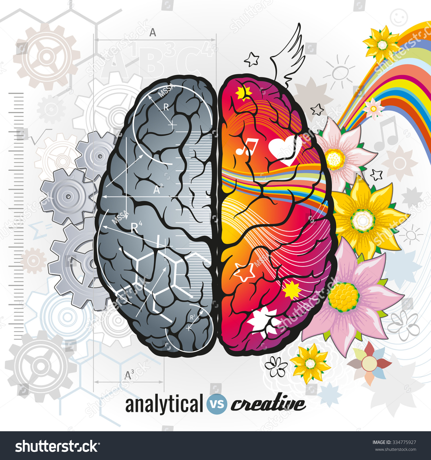 an introduction to the psychology of right and left brain How do we visualize our environment what problems must the visual system overcome upon completion of the session, you will have a better understanding of human perceptual abilities and how.