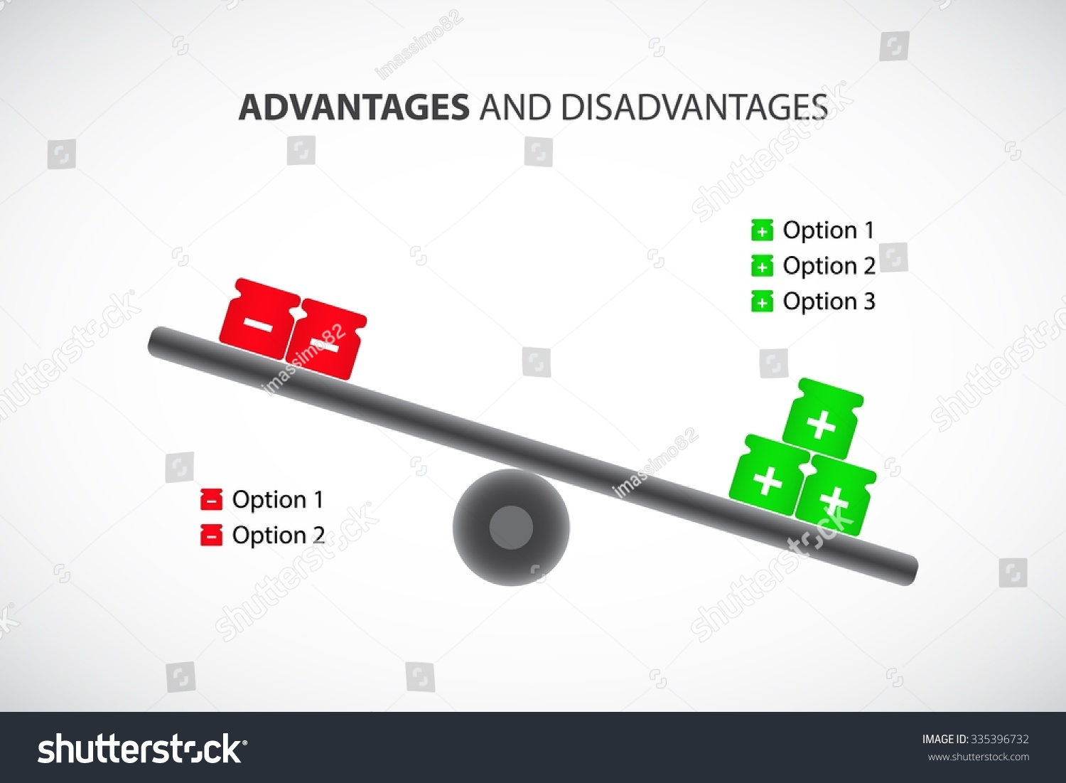 balance advantages favoring over disadvantages positive stock balance advantages favoring over disadvantages positive and negative factors vector infographic
