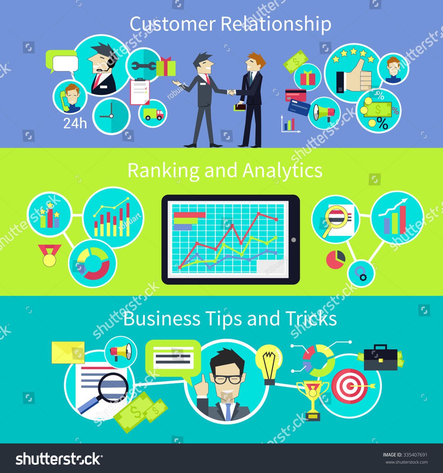 customer relationship analysis (CRA)