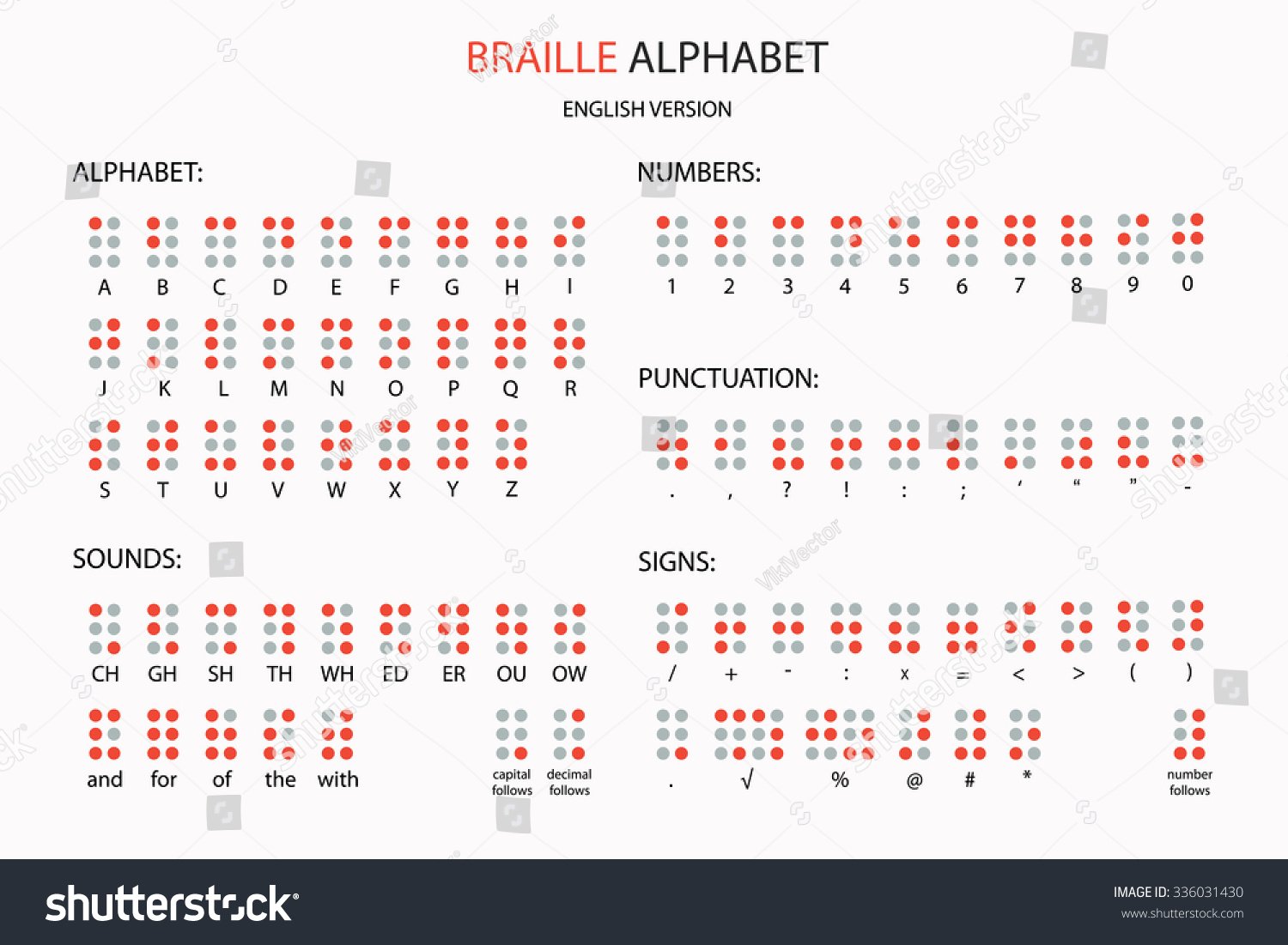 How to write numbers in braille
