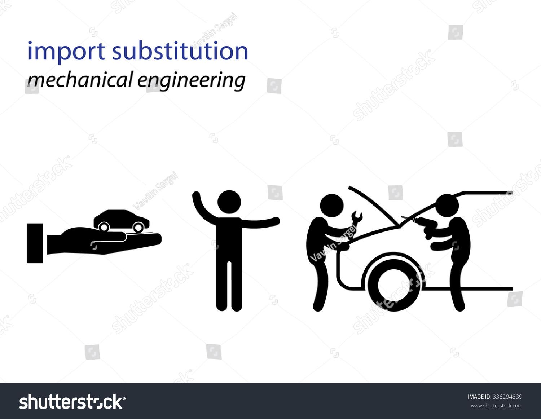 import substitution