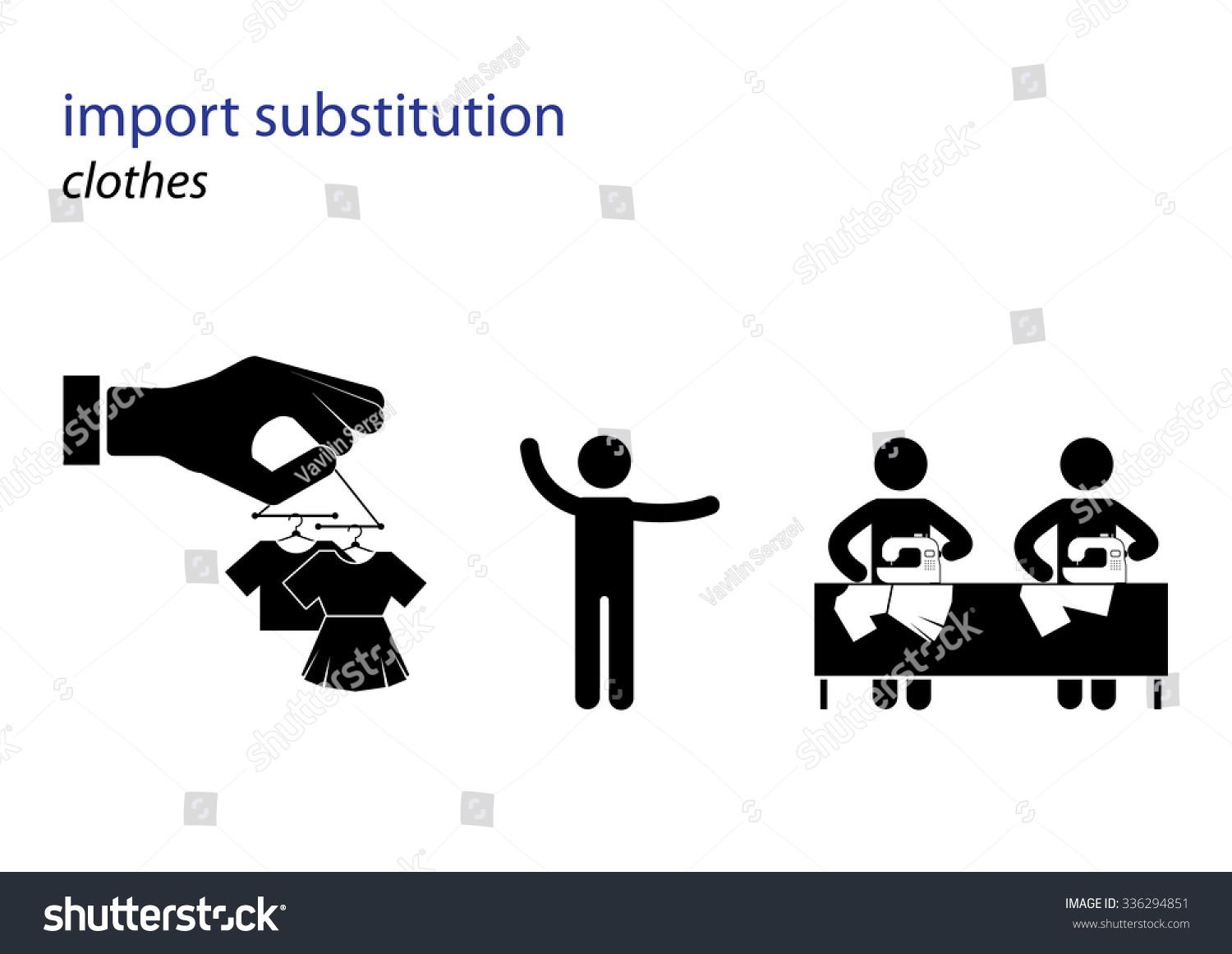 import substitution Import substitution industrialization (isi), development strategy focusing on  promoting domestic production of previously imported goods to foster  industrialization.