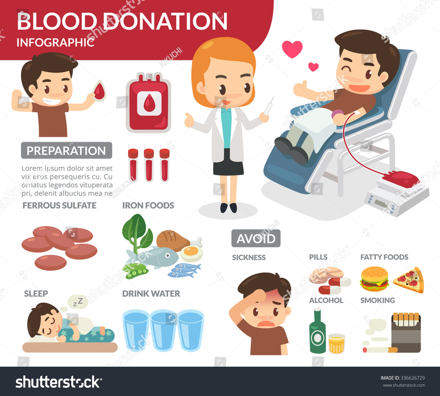 Blood Donation Man Donating His Blood Stock Vector 336626729 ...