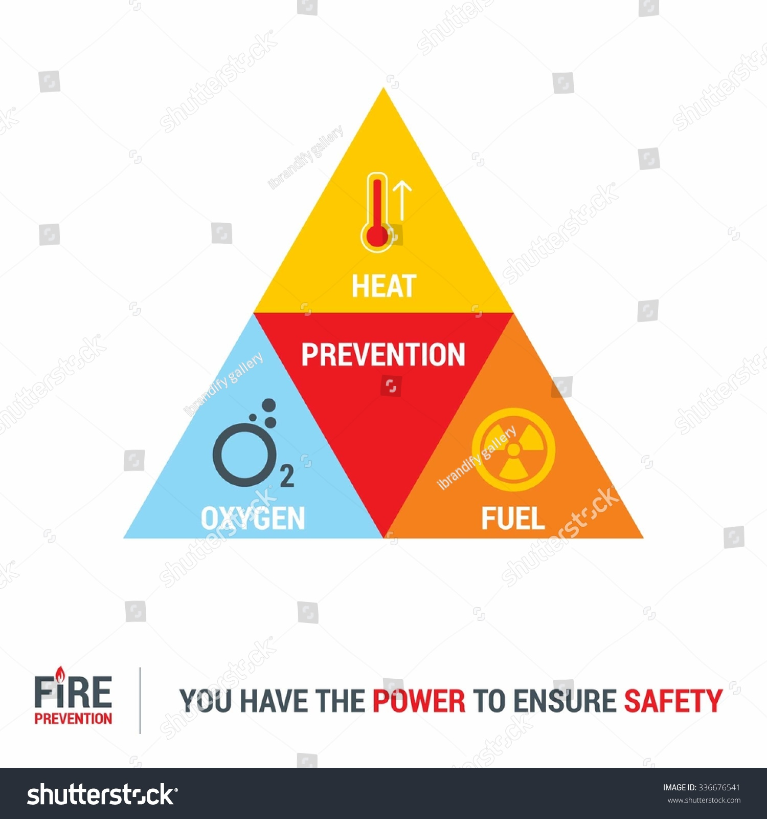 stock vector you have the power to ensure safety fire safety triangle infographics design fire prevention 336676541 you have power ensure safety fire stock vector (royalty free