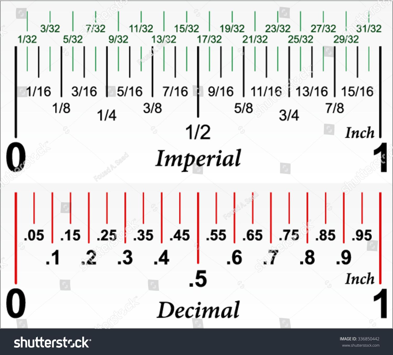 Decimal+Inch+Ruler Ruler Measurements In Decimals Imperial and decimal ...