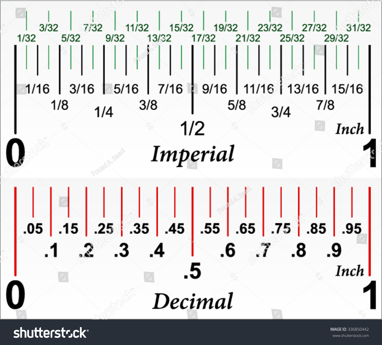 imperial decimal inch ruler stock vector 336850442 shutterstock. Black Bedroom Furniture Sets. Home Design Ideas