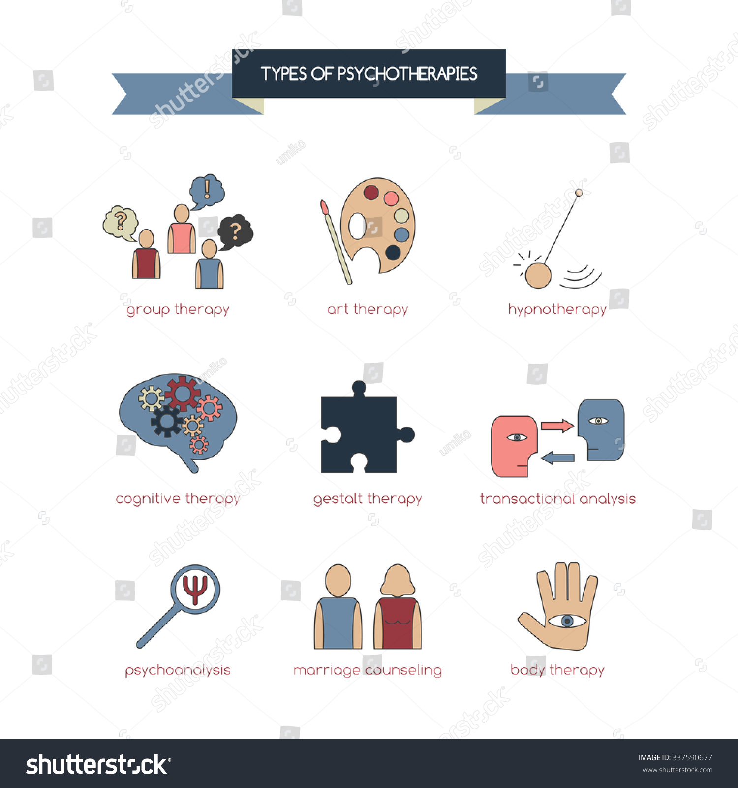 Art color psychology - Art Color Psychology Set Of Color Psychology Vector Line Icons Types Of Psychotherapies Features Group