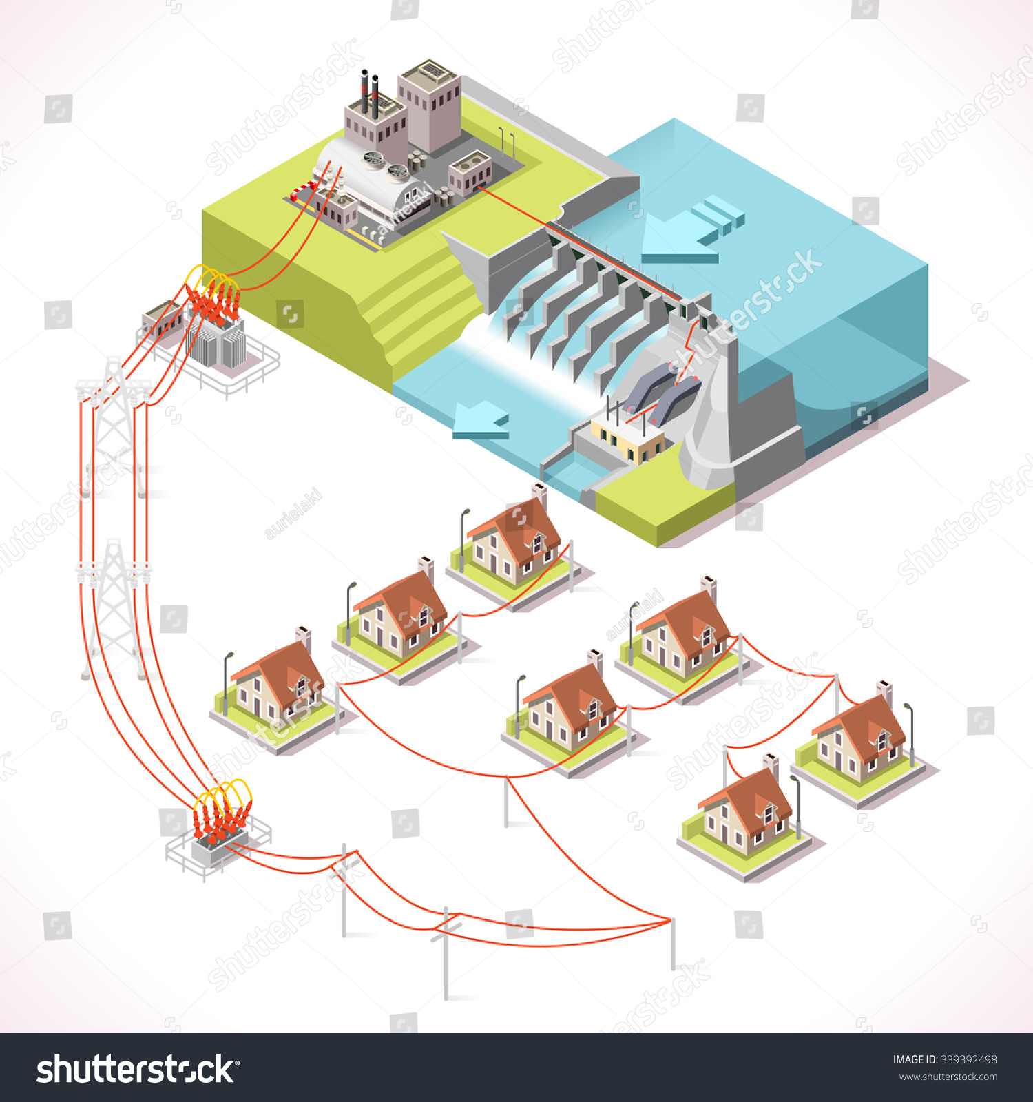 Hydroelectric Power Plant Factory Electric. Water Power Station Dam  Electricity Grid Energy Supply Chain.