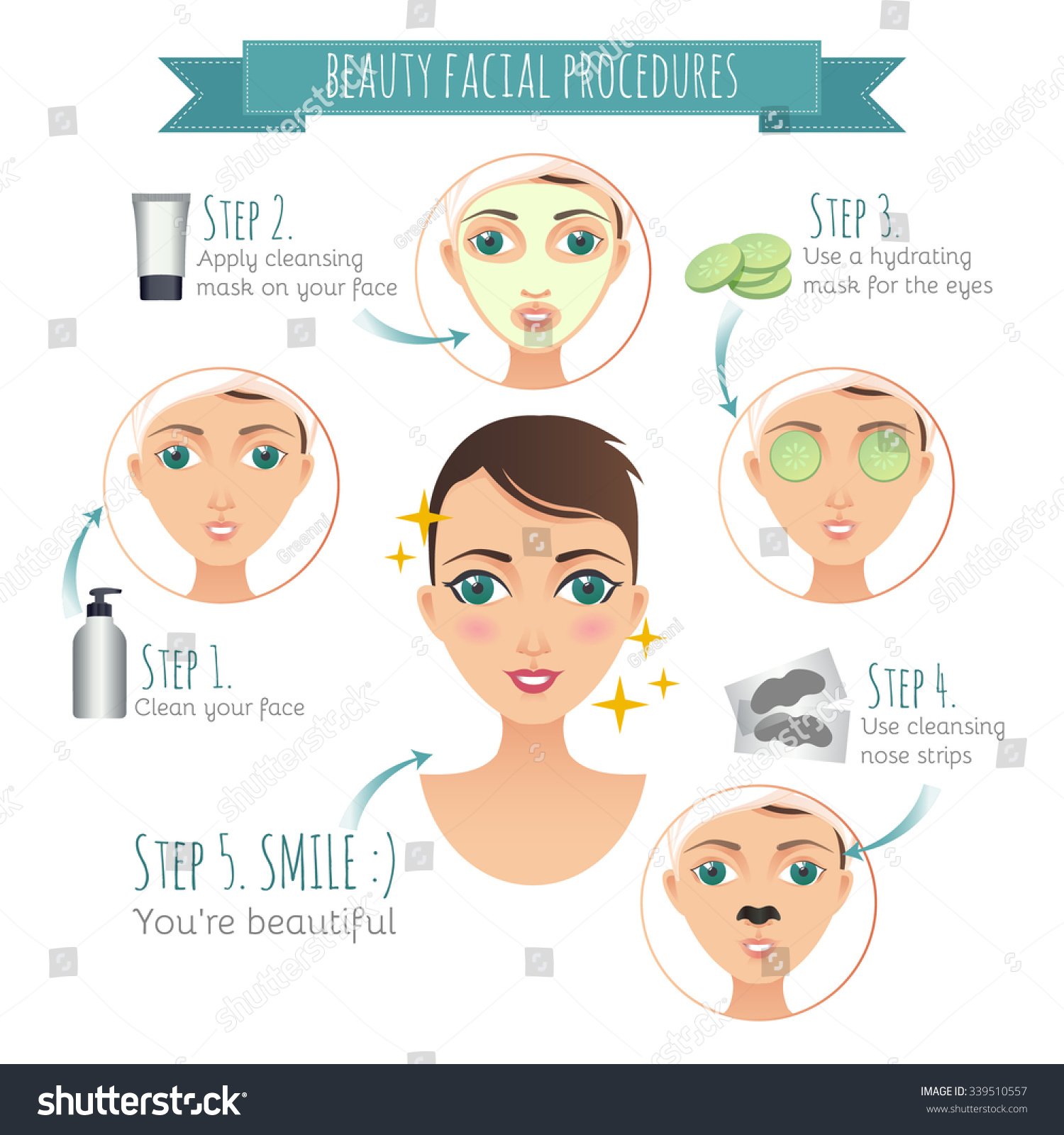 Skin Care Infographic: Beauty Facial Procedures Vector Infographic Face Stock