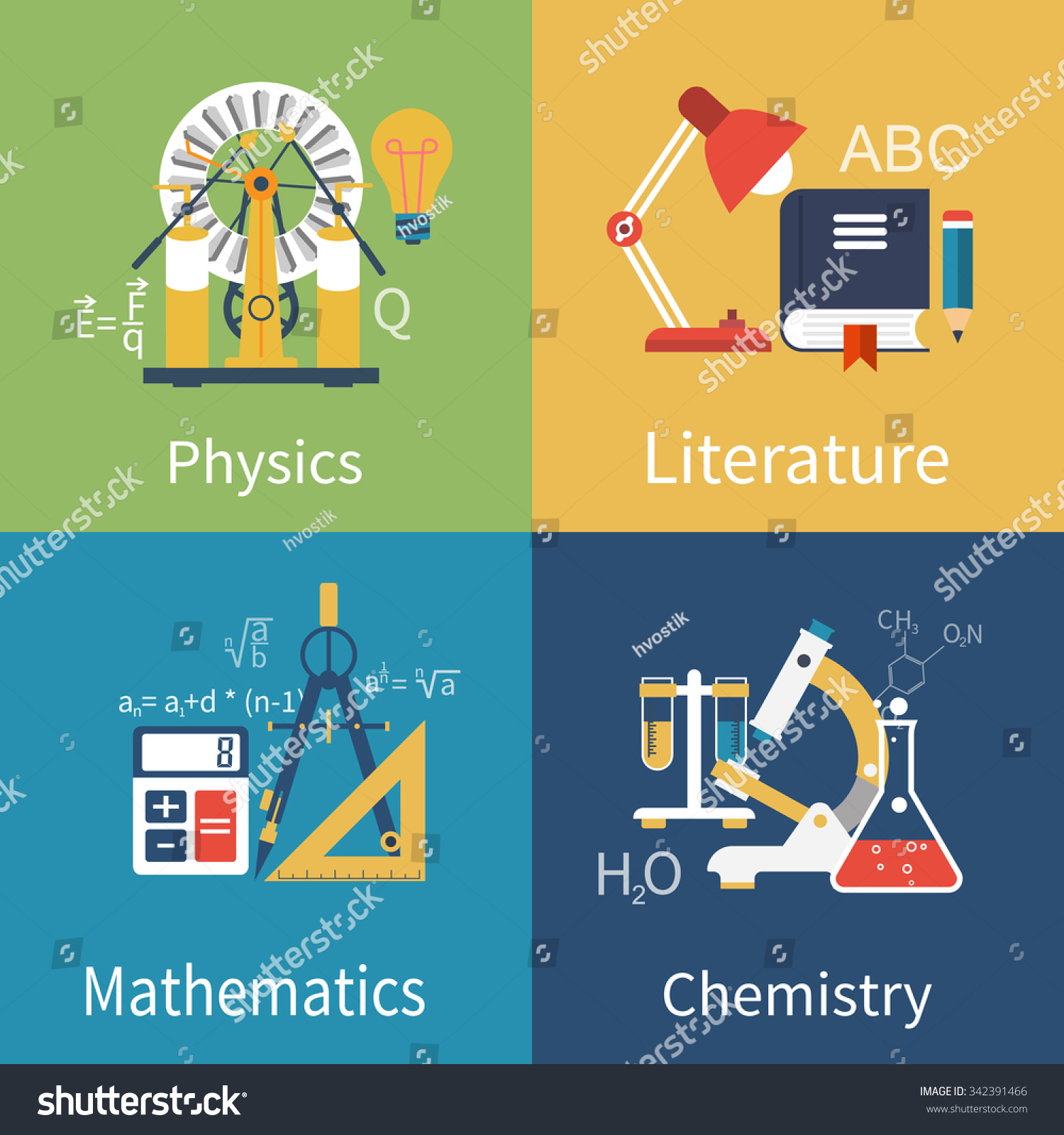 science templates