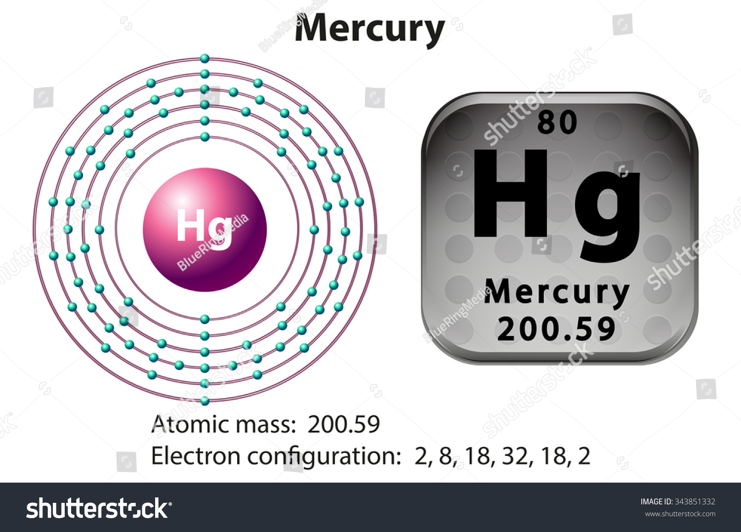 Symbol electron diagram mercury illustration stock vector symbol electron diagram mercury illustration stock vector 343851332 shutterstock buycottarizona Gallery