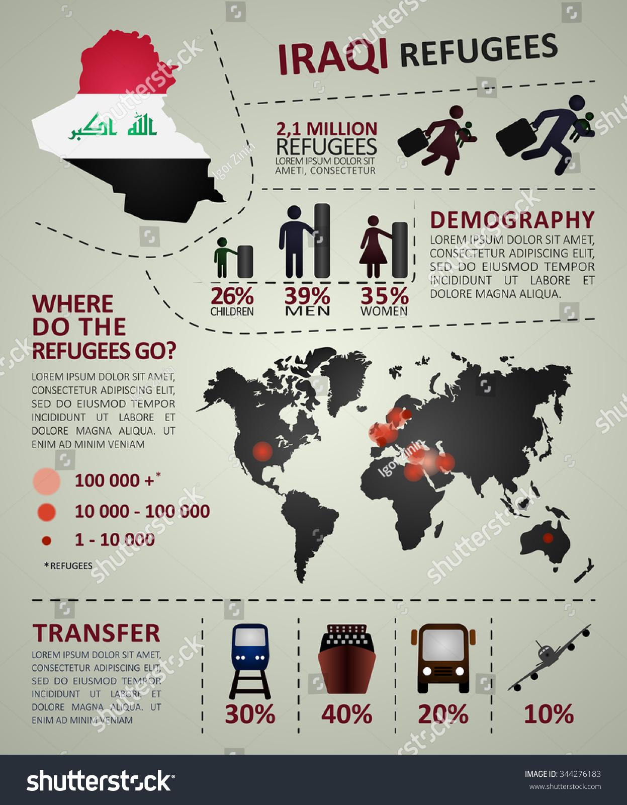 Iraqi refugees infographic illustration includes following vectores iraqi refugees infographic illustration includes the following design elements refugee icons transport icons gumiabroncs Images