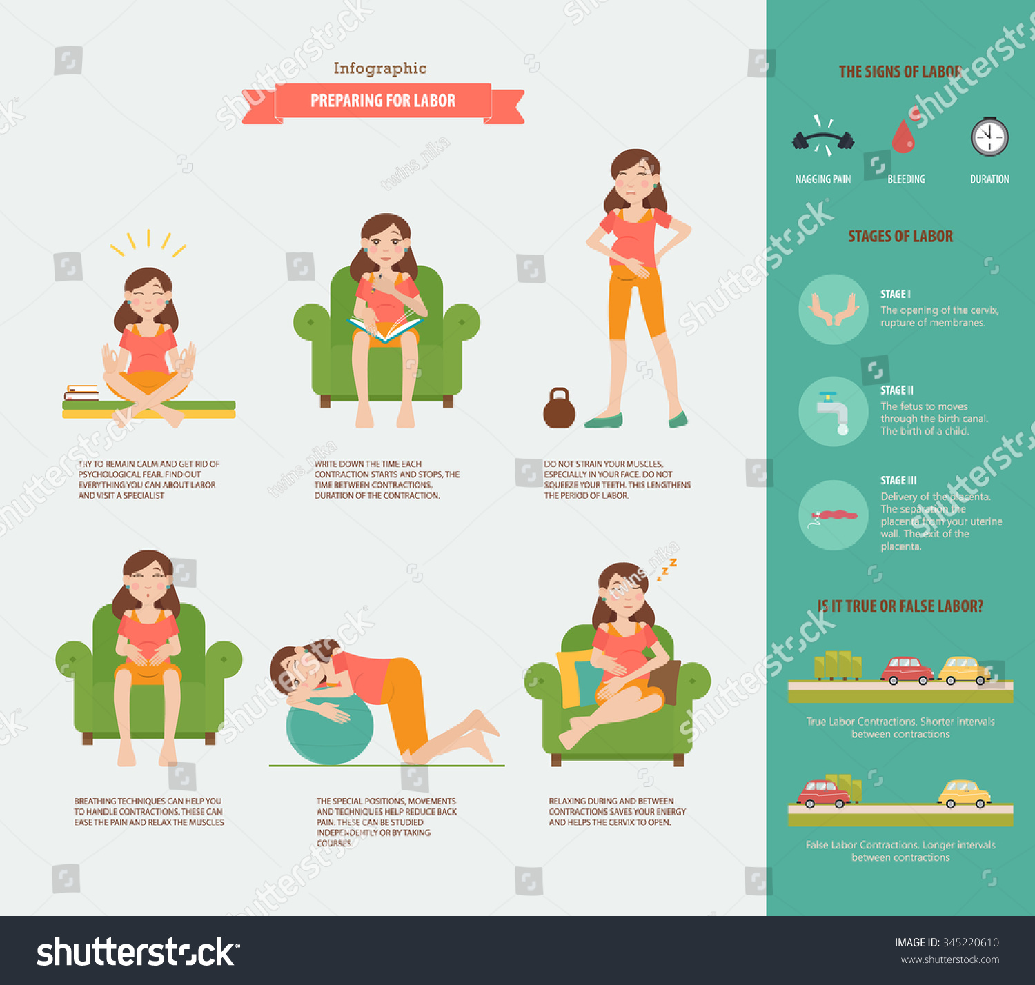 Preparing for labor Set with a design of flat characters of pregnant women in the period of contractions Vector infographic easy editable