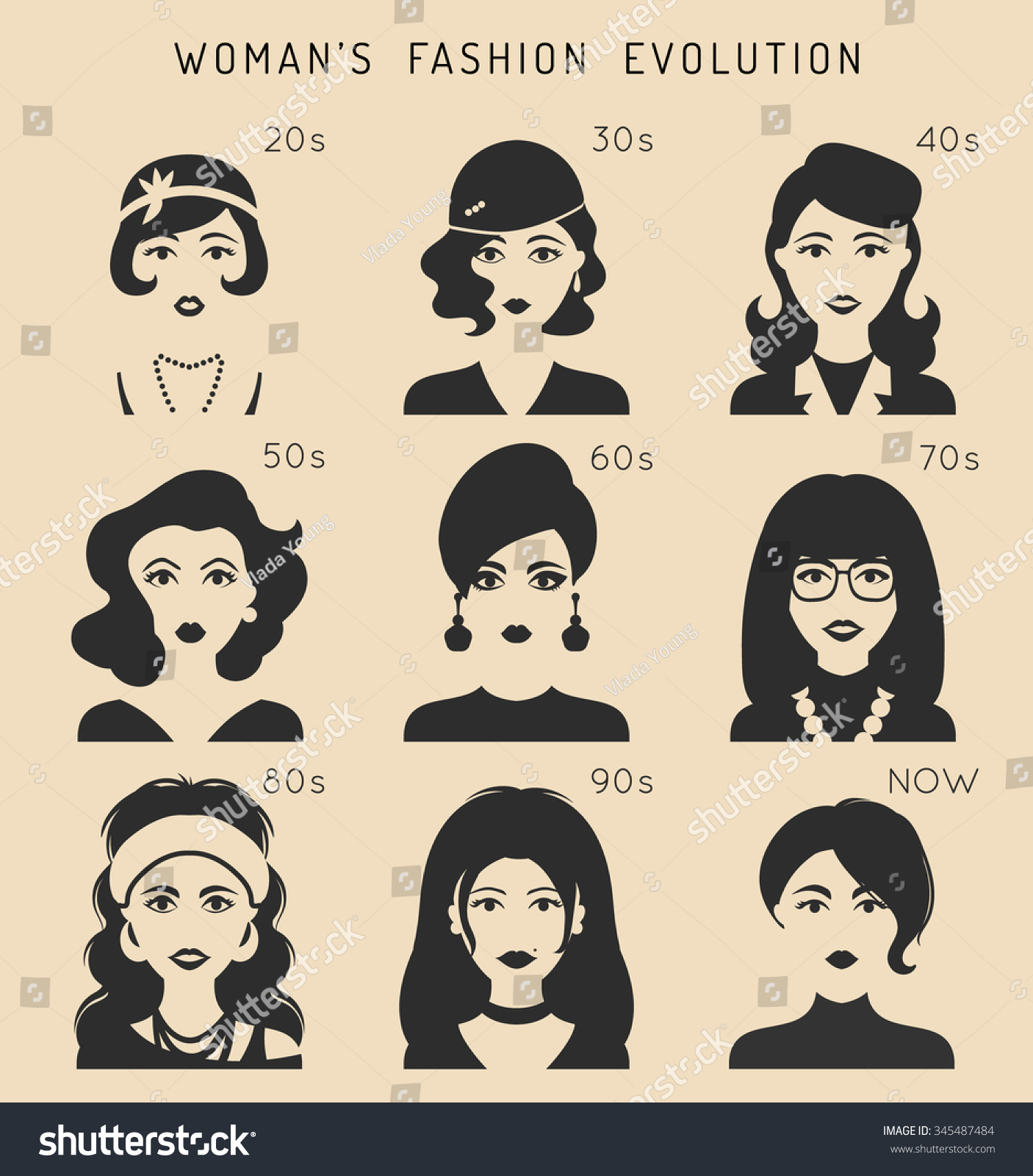 Evolution Of Woman 100 years of beauty. womanu0026#39;s fashion evolution ...