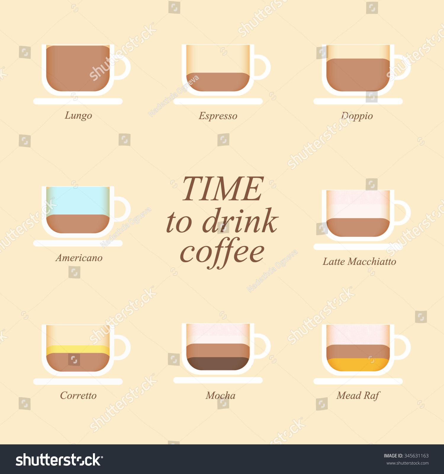 Coffee Infographics Menu Set Visual Ingredient Stock