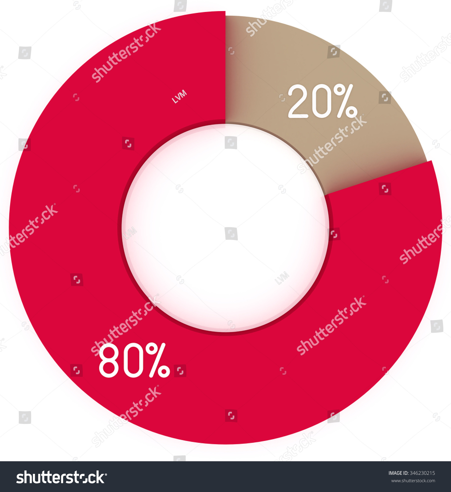 20 80 percent pie chart red stock illustration 346230215 shutterstock 20 80 percent pie chart red and beige circle diagram isolated on white background nvjuhfo Image collections
