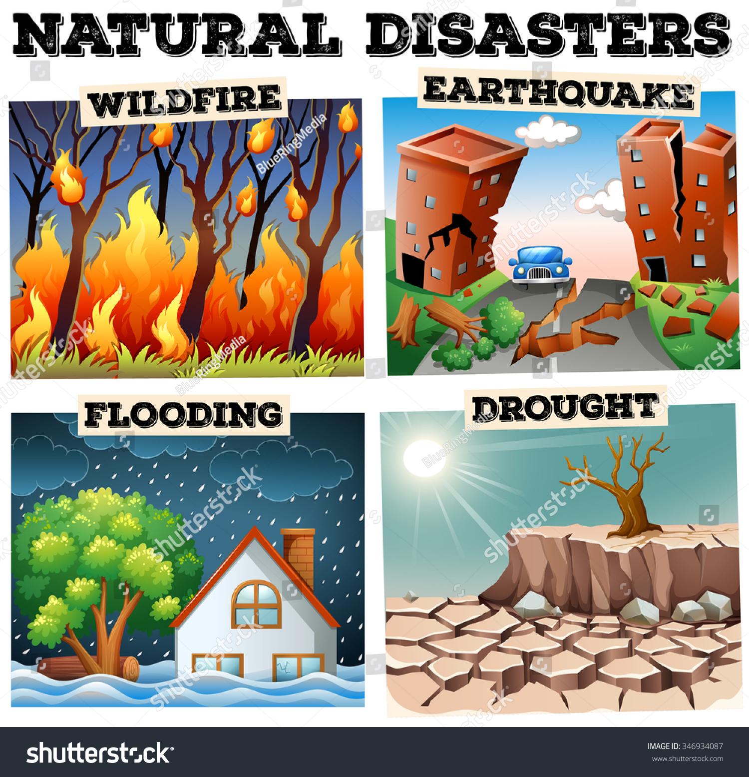 All Natural Disasters Names