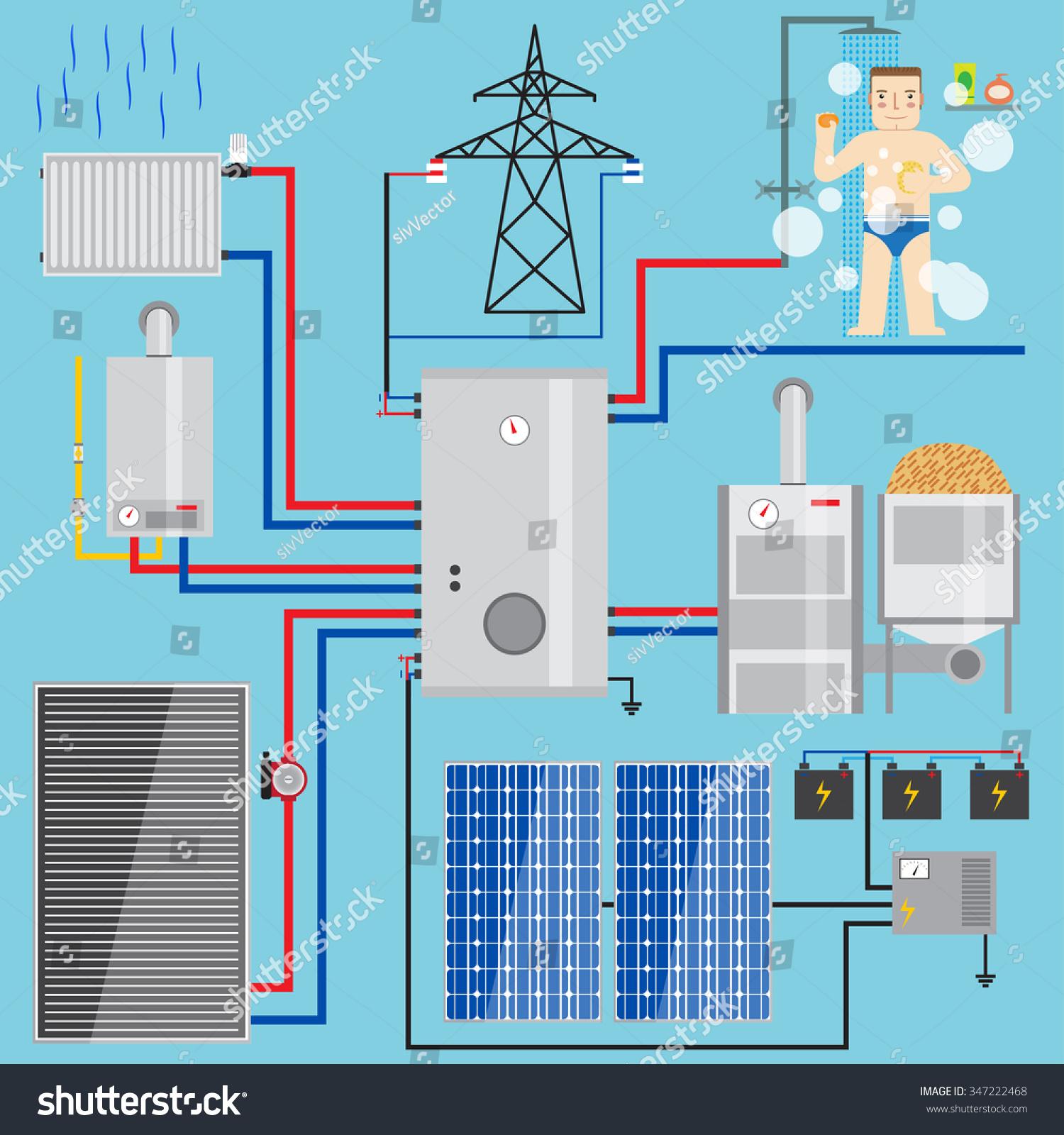 Energysaving Heating System Set Includesheat Accumulator Stock ...