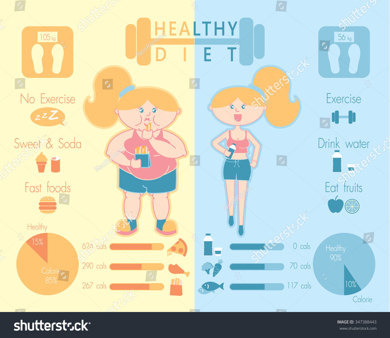 exercise health and lifestyle A healthy diet is a diet that helps to maintain or improve overall health a healthy  diet provides  a healthy lifestyle includes getting exercise every day along with  eating a healthy diet a healthy lifestyle may lower disease risks, such as obesity, .