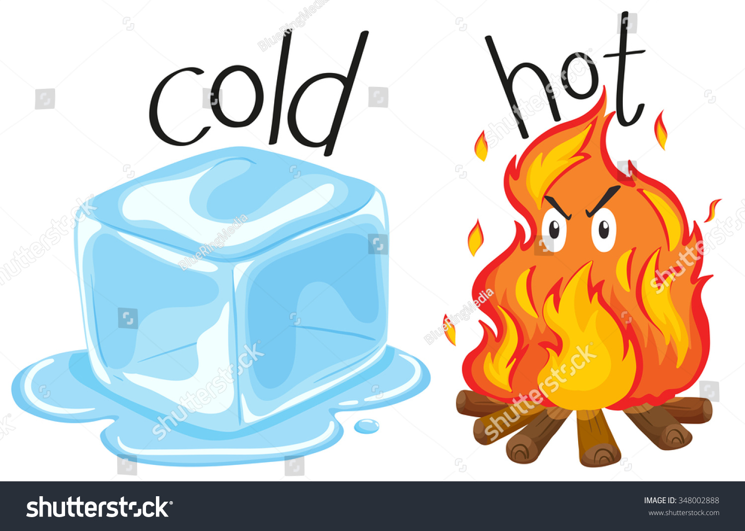 Hot Cold