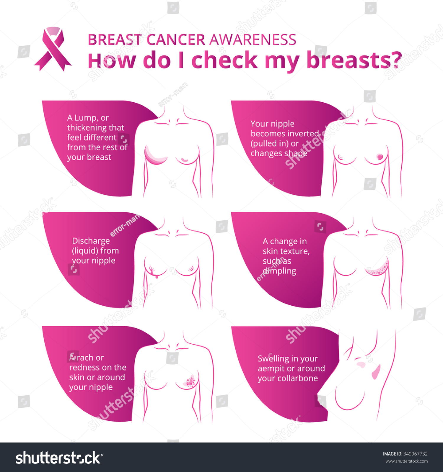 How to get breast cancer