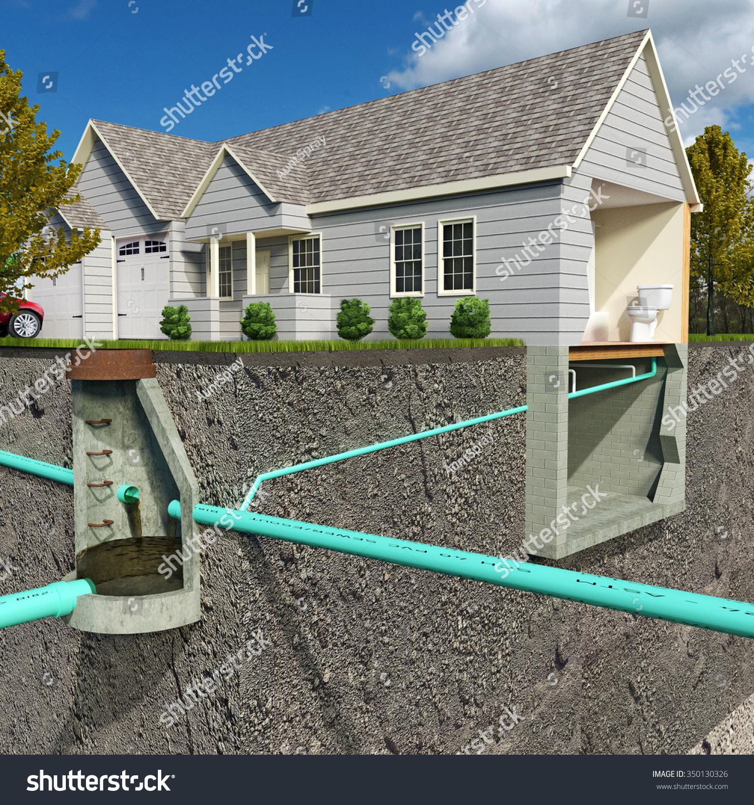 Home Sewer System Design