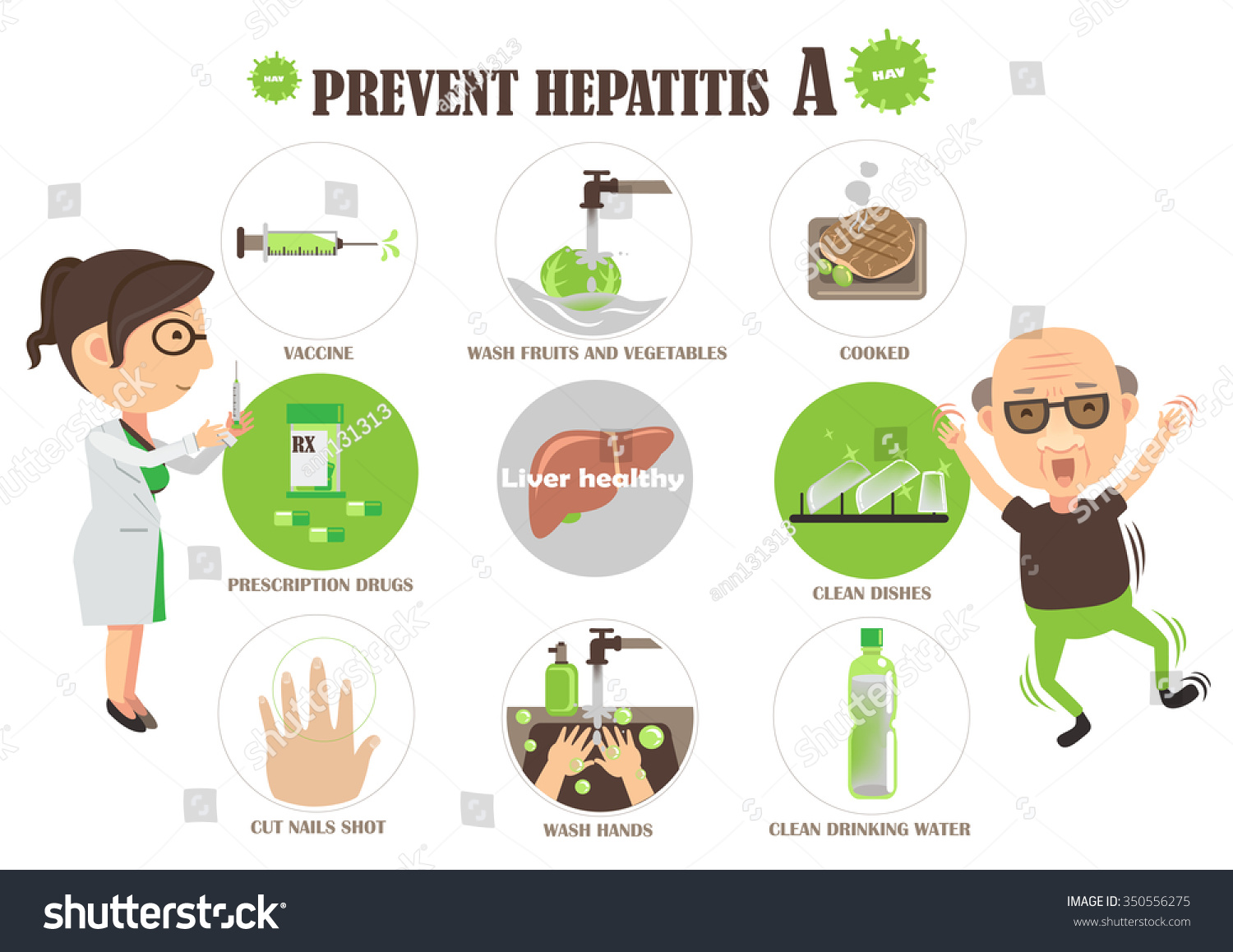 How Prevent Hepatitis A Vector Illustration Stock Vector ... - photo#28